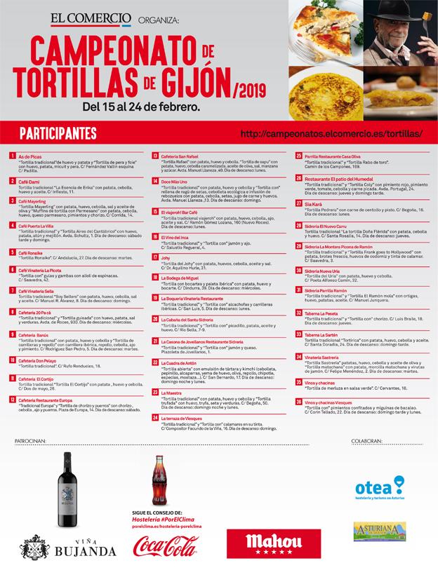 Establecimientos participantes en el Campeonato de Tortillas de Gijón 2019